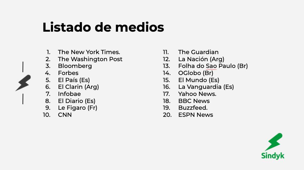 Listado de medios de comunicación analizados por SINDYK